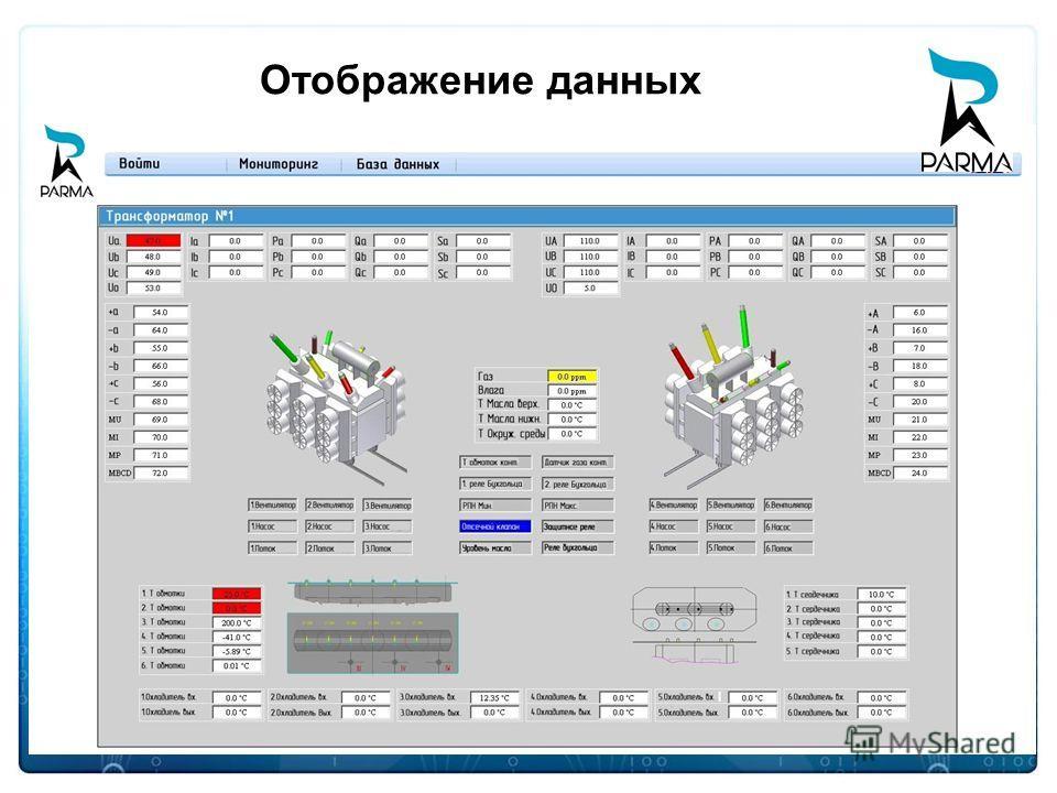 Отображение данных