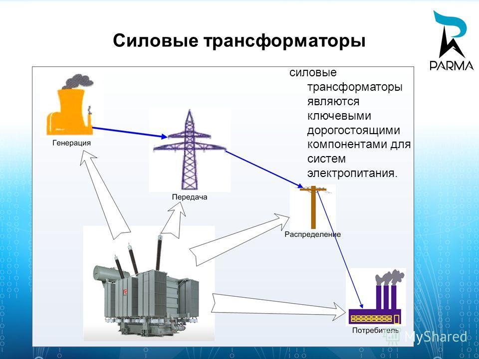Силовые трансформаторы силовые трансформаторы являются ключевыми дорогостоящими компонентами для систем электропитания.