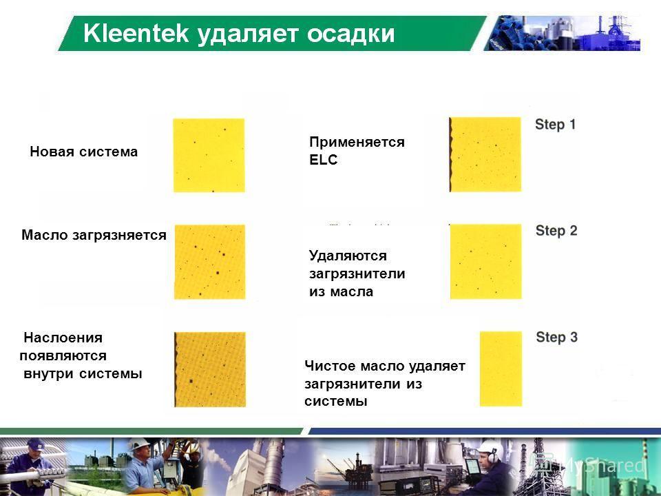 Новая система Масло загрязняется Наслоения появляются внутри системы Применяется ELC Удаляются загрязнители из масла Чистое масло удаляет загрязнители из системы Kleentek удаляет осадки