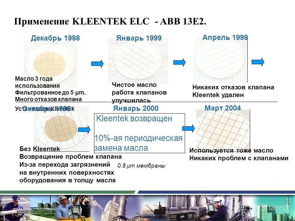 Применение KLEENTEK ELC - ABB 13E2. 0.8 μm мембраны Масло 3 года использования Фильтрованное до 5 μm. Много отказов клапана Установлен Kleentek Чистое масло работа клапанов улучшилась Никаких отказов клапана Kleentek удален Без Kleentek Возвращение п