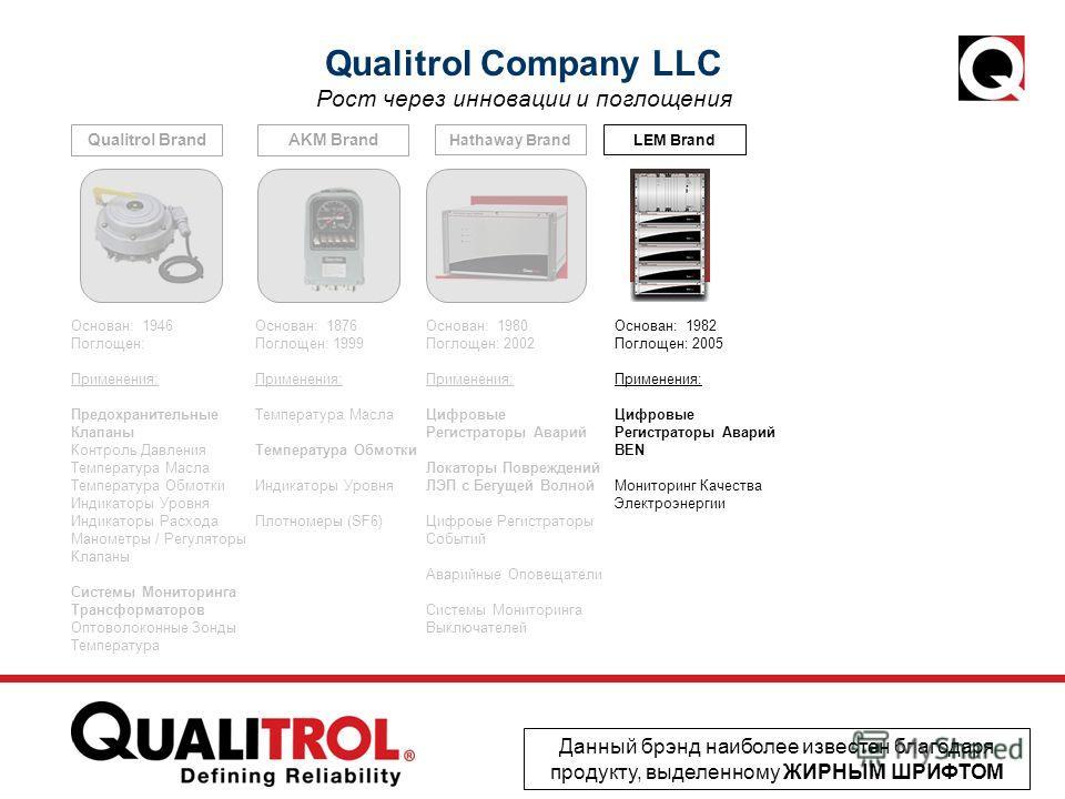 AKM BrandQualitrol Brand Hathaway BrandLEM Brand Qualitrol Company LLC Рост через инновации и поглощения Данный брэнд наиболее известен благодаря продукту, выделенному ЖИРНЫМ ШРИФТОМ Основан: 1946 Поглощен: Применения: Предохранительные Клапаны Контр