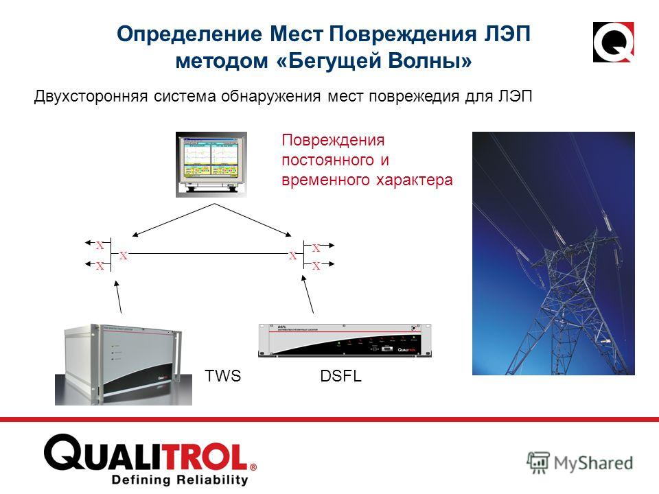 Двухсторонняя система обнаружения мест поврежедия для ЛЭП XX X X X X TWSDSFL Повреждения постоянного и временного характера Определение Мест Повреждения ЛЭП методом «Бегущей Волны»