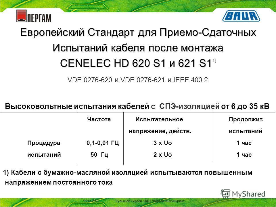 Европейский Стандарт для Приемо-Сдаточных Испытаний кабеля после монтажа CENELEC HD 620 S1 и 621 S1 CENELEC HD 620 S1 и 621 S1 1) VDE 0276-620 и VDE 0276-621 и IEEE 400.2. Высоковольтные испытания кабелей с СПЭ-изоляцией от 6 до 35 кВ Частота Испытат
