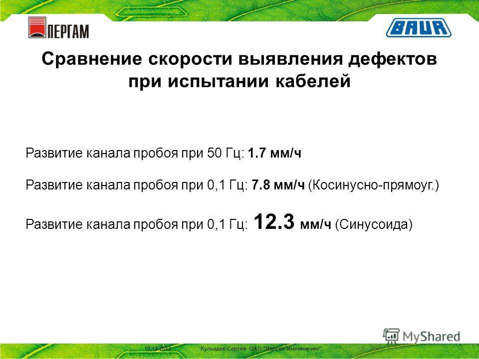10.12.2013Кулышев Сергей ОАО