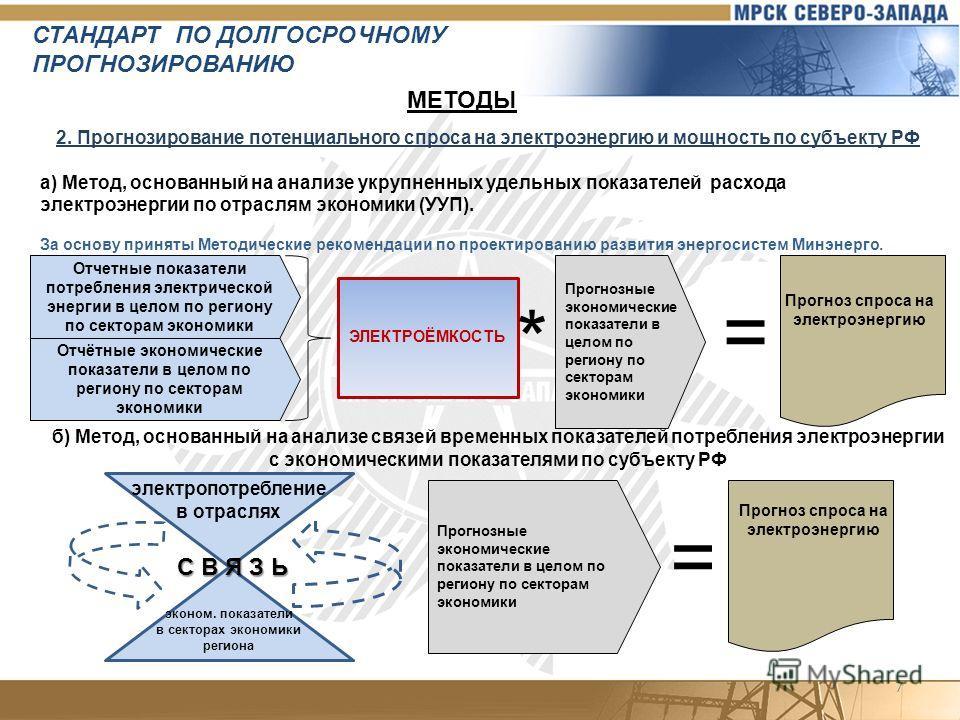 2. Прогнозирование потенциального спроса на электроэнергию и мощность по субъекту РФ а) Метод, основанный на анализе укрупненных удельных показателей расхода электроэнергии по отраслям экономики (УУП). За основу приняты Методические рекомендации по п