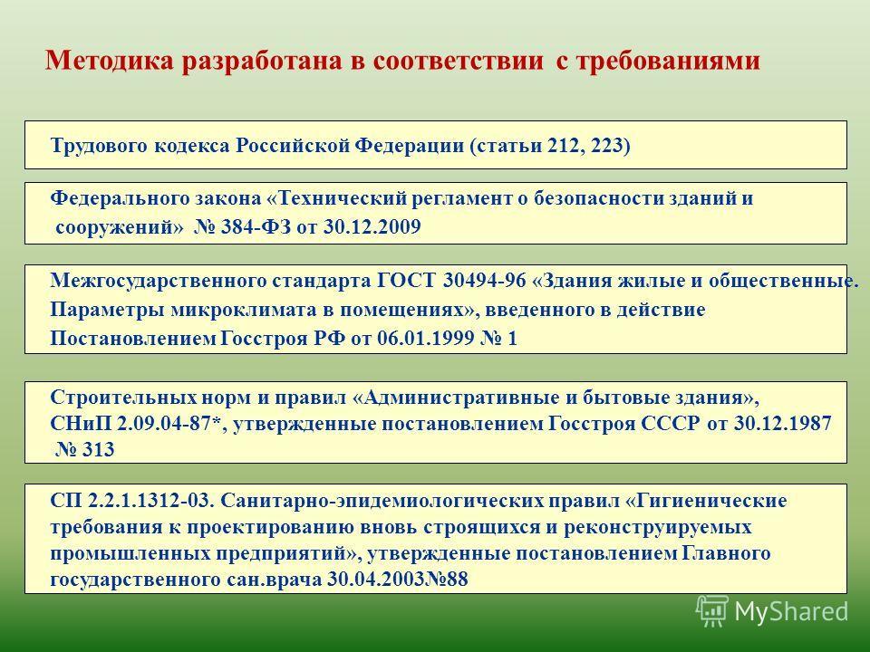 Трудового кодекса Российской Федерации (статьи 212, 223) Строительных норм и правил «Административные и бытовые здания», СНиП 2.09.04-87*, утвержденные постановлением Госстроя СССР от 30.12.1987 313 СП 2.2.1.1312-03. Санитарно-эпидемиологических прав