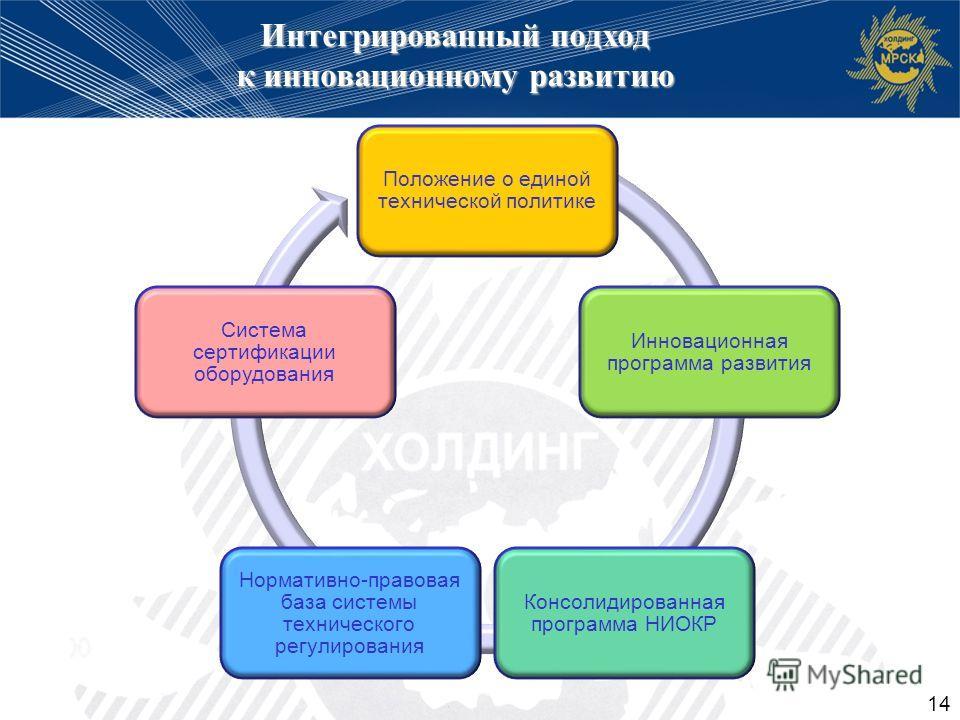 Интегрированный подход к инновационному развитию 14 Положение о единой технической политике Инновационная программа развития Консолидированная программа НИОКР Нормативно-правовая база системы технического регулирования Система сертификации оборудован