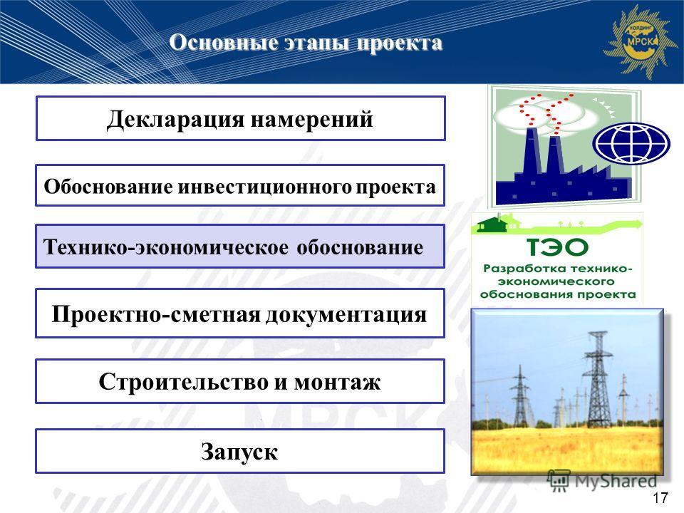 Основные этапы проекта 17 Декларация намерений Технико-экономическое обоснование Обоснование инвестиционного проекта Проектно-сметная документация Строительство и монтаж Запуск