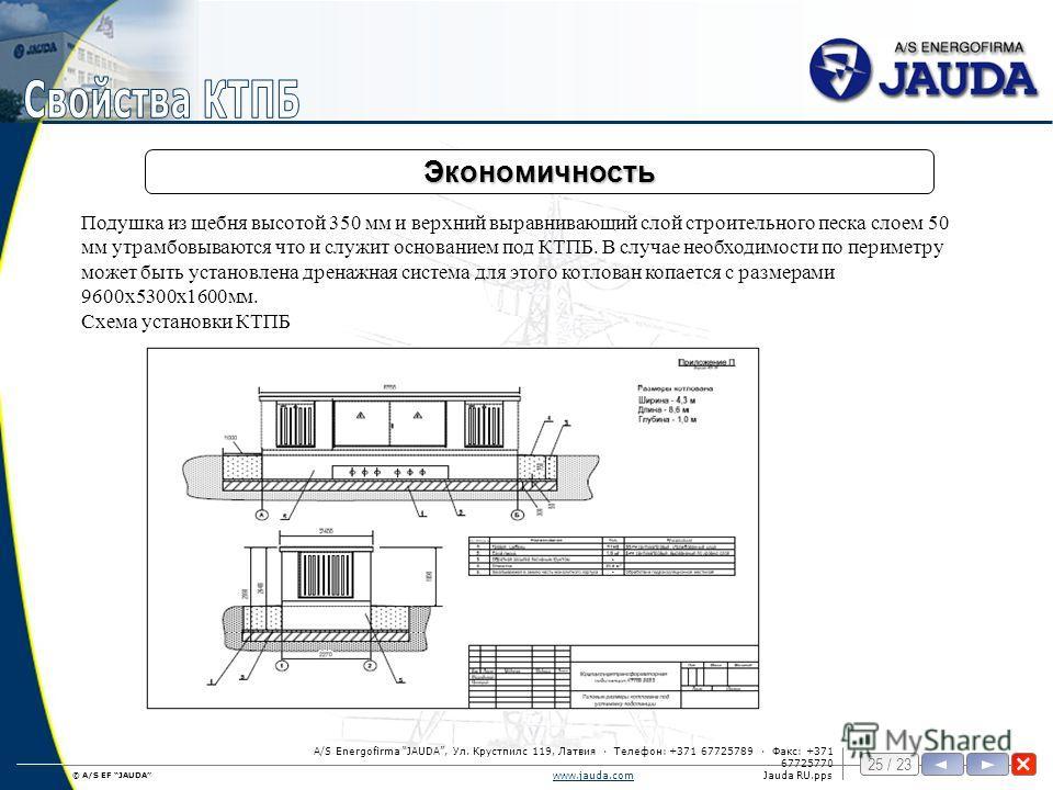 © A/S EF JAUDA 25 / 23 www.jauda.comwww.jauda.comJauda RU.pps A/S Energofirma JAUDA, Ул. Крустпилс 119, Латвия · Телефон: +371 67725789 · Факс: +371 67725770 Экономичность Подушка из щебня высотой 350 мм и верхний выравнивающий слой строительного пес