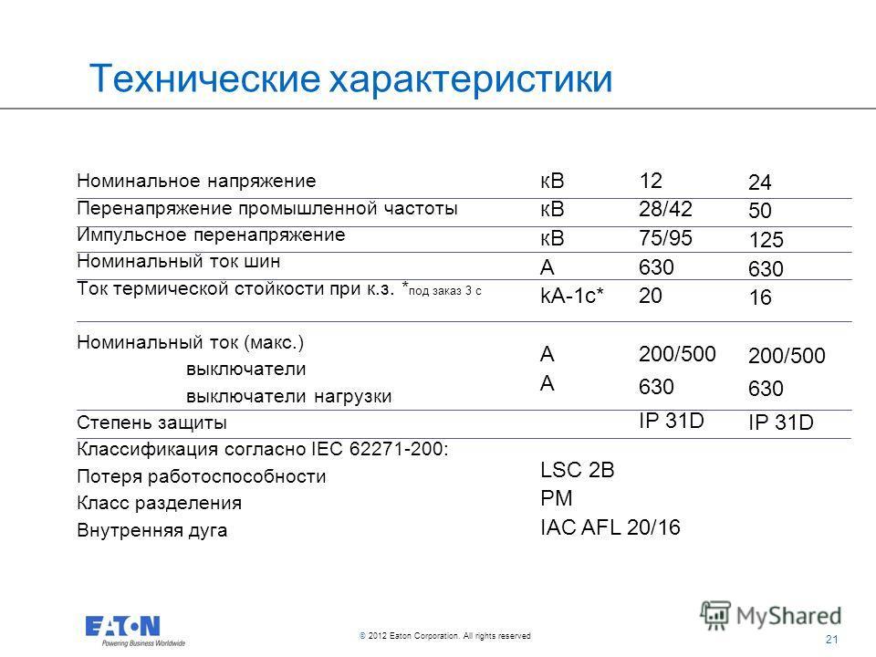 21 © 2012 Eaton Corporation. All rights reserved. кВ A kA-1с* A LSC 2B PM IAC AFL 20/16 Технические характеристики Номинальное напряжение Перенапряжение промышленной частоты Импульсное перенапряжение Номинальный ток шин Ток термической стойкости при