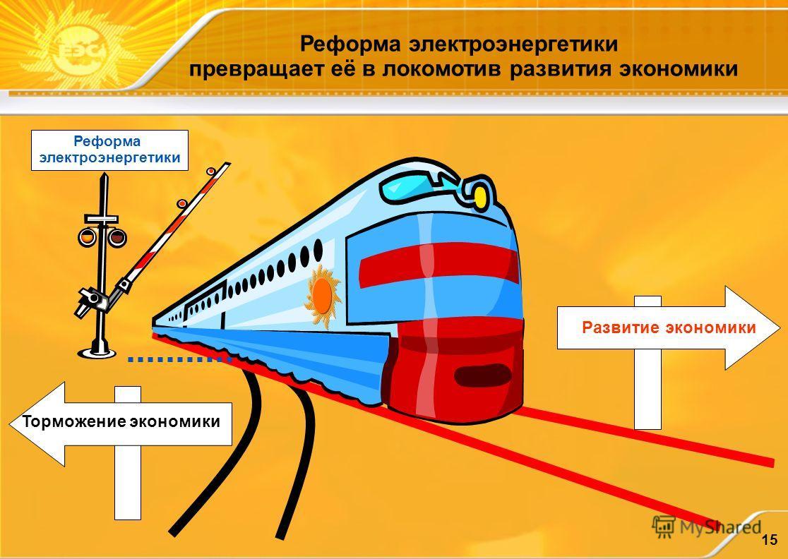 15 Реформа электроэнергетики превращает её в локомотив развития экономики Развитие экономики Торможение экономики Реформа электроэнергетики