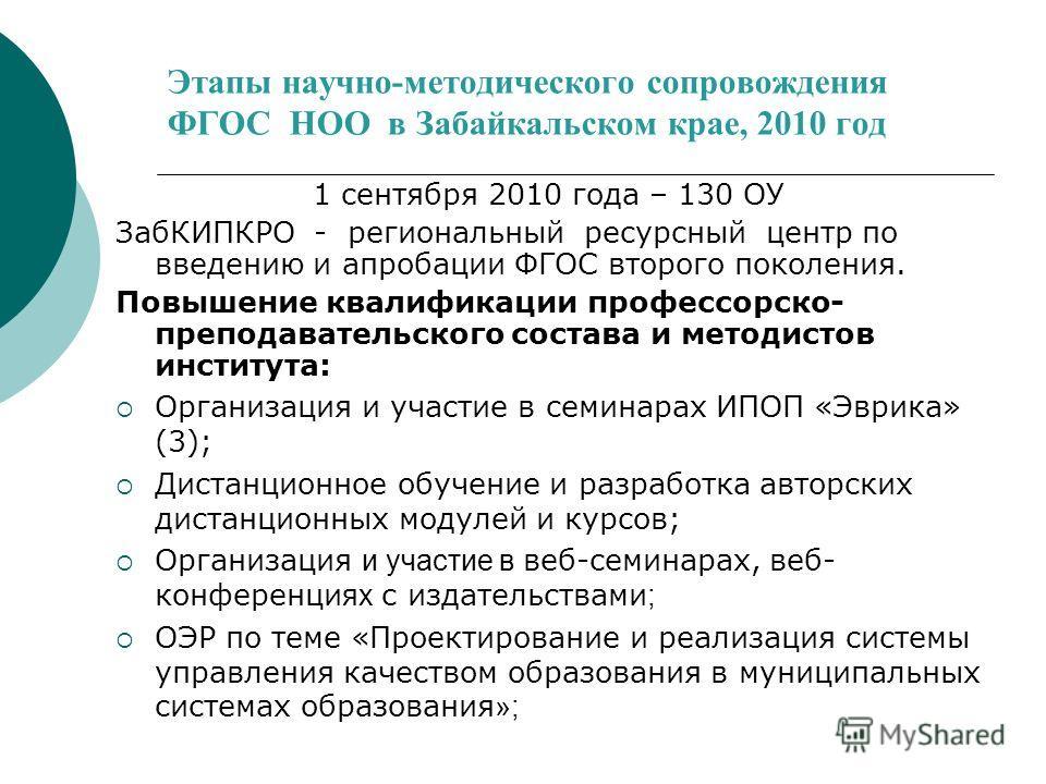 Этапы научно-методического сопровождения ФГОС НОО в Забайкальском крае, 2010 год 1 сентября 2010 года – 130 ОУ ЗабКИПКРО - региональный ресурсный центр по введению и апробации ФГОС второго поколения. Повышение квалификации профессорско- преподаватель