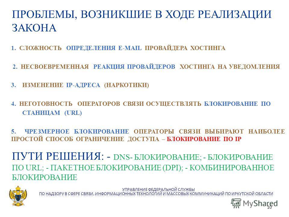 1. СЛОЖНОСТЬ ОПРЕДЕЛЕНИЯ E-MAIL ПРОВАЙДЕРА ХОСТИНГА 2. НЕСВОЕВРЕМЕННАЯ РЕАКЦИЯ ПРОВАЙДЕРОВ ХОСТИНГА НА УВЕДОМЛЕНИЯ 3. ИЗМЕНЕНИЕ IP-АДРЕСА (НАРКОТИКИ) 4. НЕГОТОВНОСТЬ ОПЕРАТОРОВ СВЯЗИ ОСУЩЕСТВЛЯТЬ БЛОКИРОВАНИЕ ПО СТАНИЦАМ (URL) 5. ЧРЕЗМЕРНОЕ БЛОКИРОВА