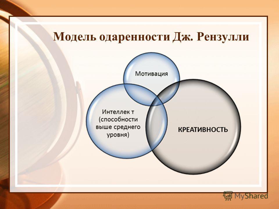 Модель одаренности Дж. Рензулли