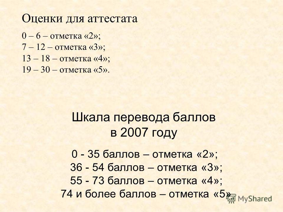 Шкала перевода баллов в 2007 году 0 - 35 баллов – отметка «2»; 36 - 54 баллов – отметка «3»; 55 - 73 баллов – отметка «4»; 74 и более баллов – отметка «5» 0 – 6 – отметка «2»; 7 – 12 – отметка «3»; 13 – 18 – отметка «4»; 19 – 30 – отметка «5». Оценки