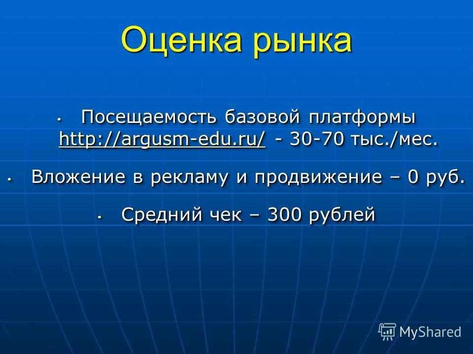 Оценка рынка Посещаемость базовой платформы http://argusm-edu.ru/ - 30-70 тыс./мес. Посещаемость базовой платформы http://argusm-edu.ru/ - 30-70 тыс./мес. http://argusm-edu.ru/ Вложение в рекламу и продвижение – 0 руб. Вложение в рекламу и продвижени