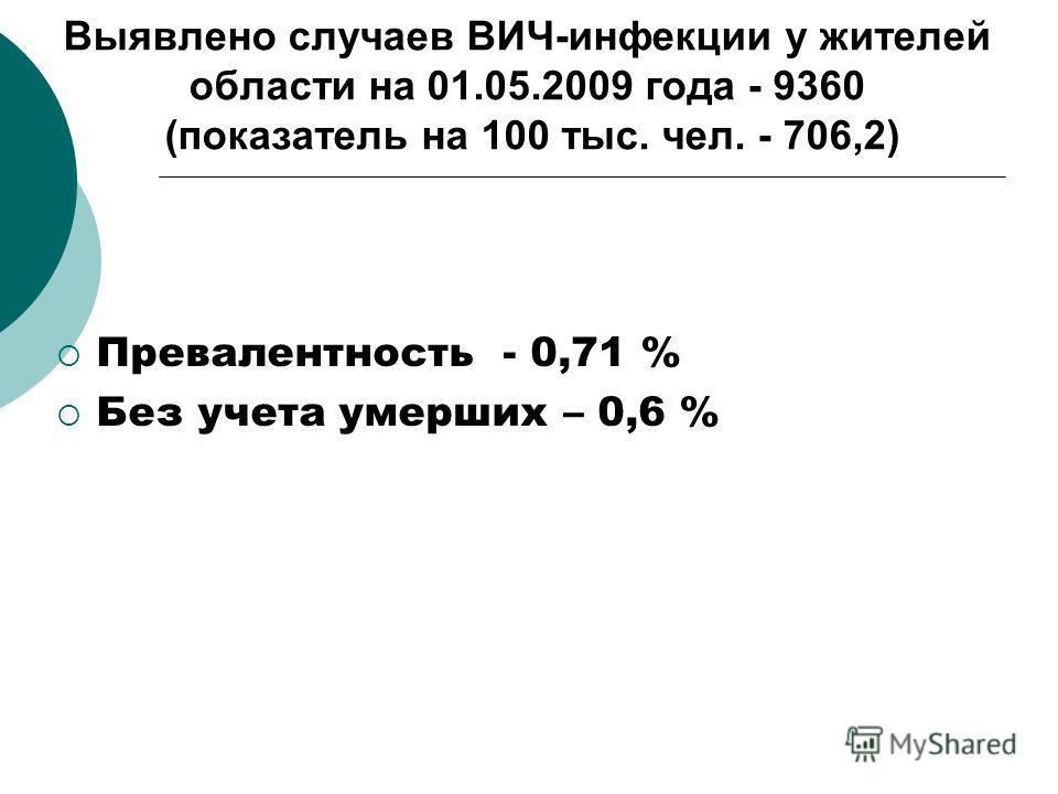 Выявлено случаев ВИЧ-инфекции у жителей области на 01.05.2009 года - 9360 (показатель на 100 тыс. чел. - 706,2) Превалентность - 0,71 % Без учета умерших – 0,6 %