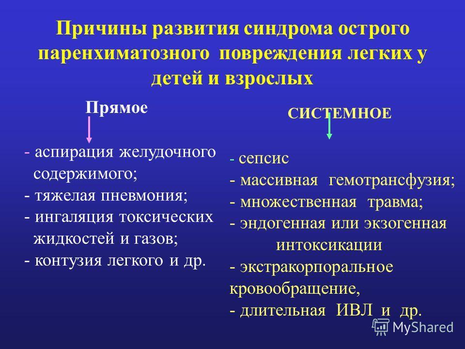 Прямое СИСТЕМНОЕ - аспирация желудочного содержимого; - тяжелая пневмония; - ингаляция токсических жидкостей и газов; - контузия легкого и др. - сепсис - массивная гемотрансфузия; - множественная травма; - эндогенная или экзогенная интоксикации - экс