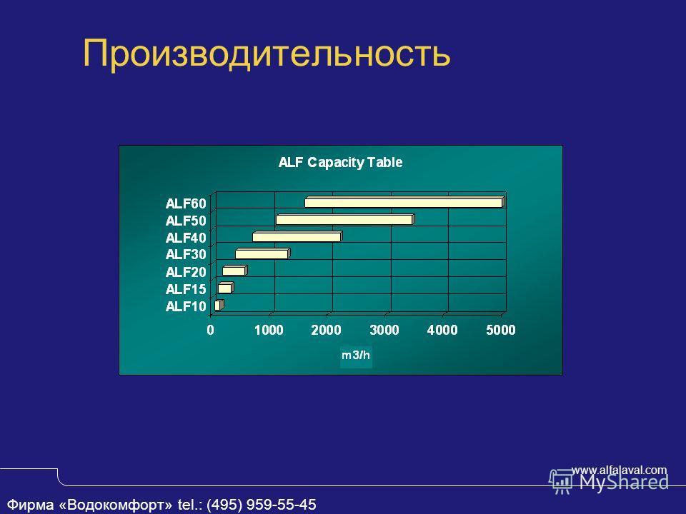 www.alfalaval.com Производительность Фирма «Водокомфорт» tel.: (495) 959-55-45