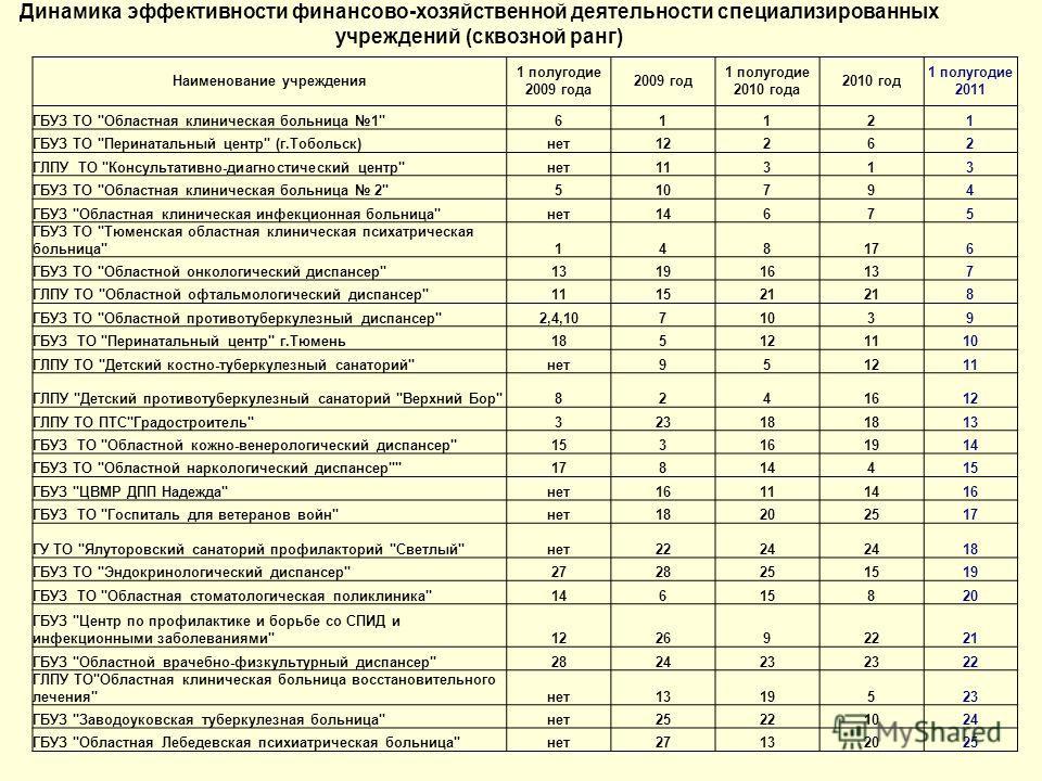 Беби клиник москва