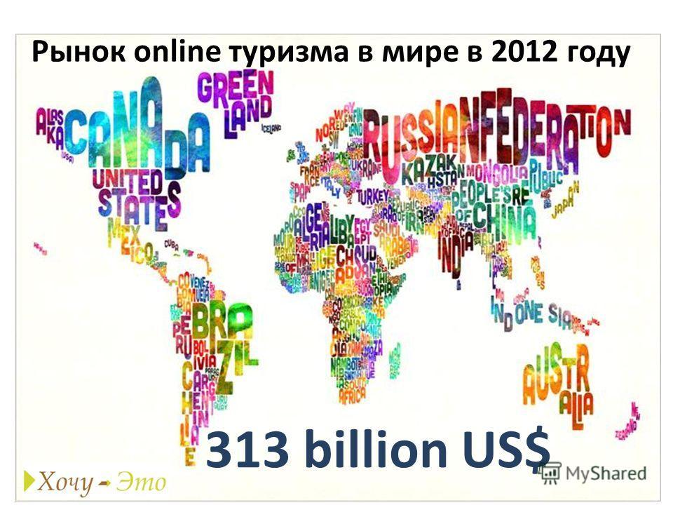 313 billion US$ in 2012 Рынок online туризма в мире в 2012 году 313 billion US$