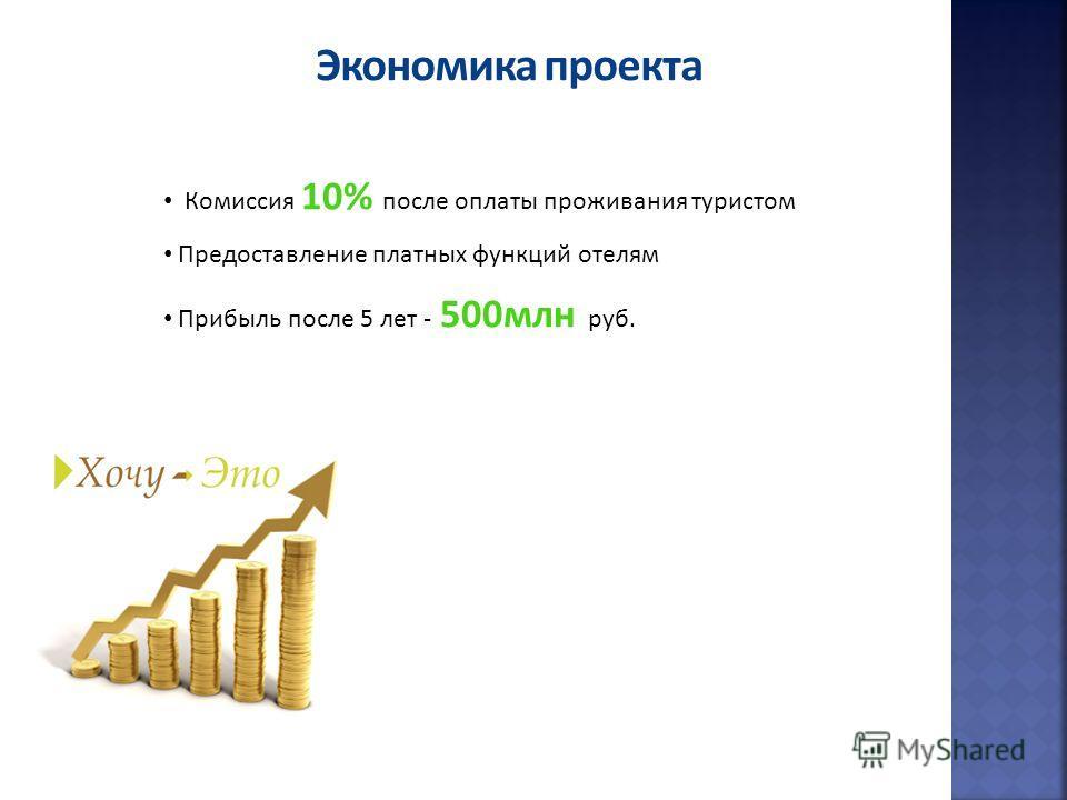 Экономика проекта Комиссия 10% после оплаты проживания туристом Предоставление платных функций отелям Прибыль после 5 лет - 500млн руб.