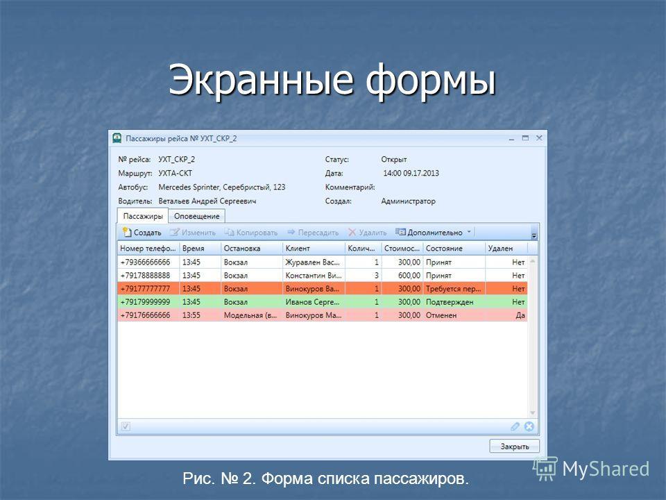 Экранные формы Рис. 2. Форма списка пассажиров.