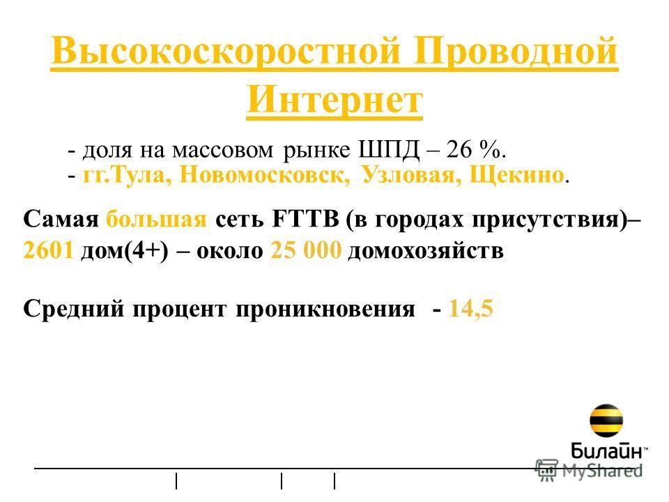 Высокоскоростной Проводной Интернет - доля на массовом рынке ШПД – 26 %. - гг.Тула, Новомосковск, Узловая, Щекино. Самая большая сеть FTTB (в городах присутствия)– 2601 дом(4+) – около 25 000 домохозяйств Средний процент проникновения - 14,5