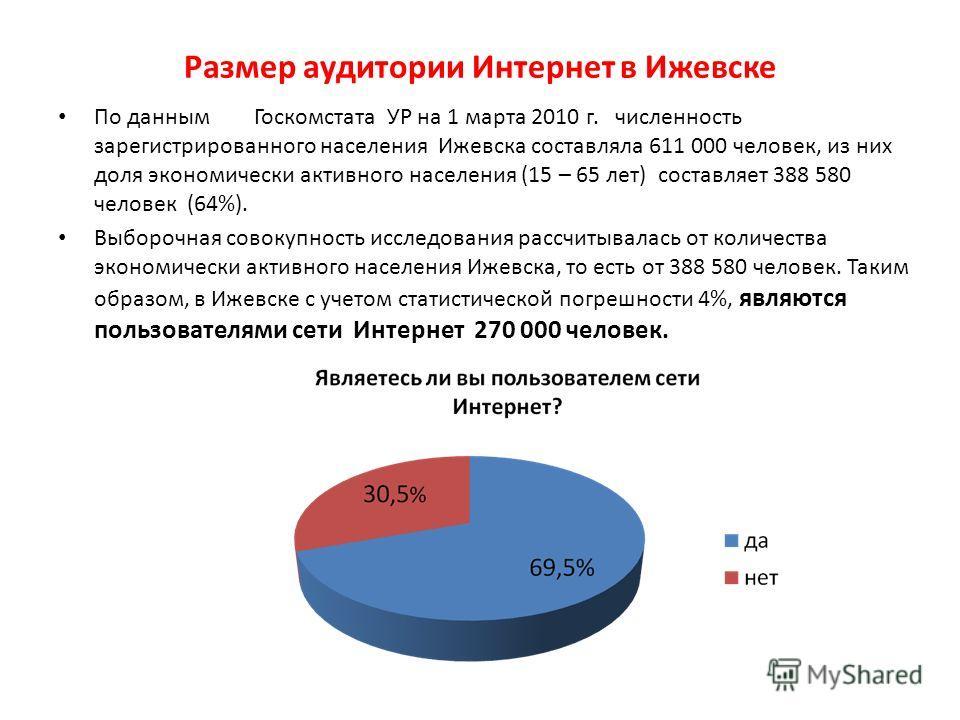 Размер аудитории Интернет в Ижевске По данным Госкомстата УР на 1 марта 2010 г. численность зарегистрированного населения Ижевска составляла 611 000 человек, из них доля экономически активного населения (15 – 65 лет) составляет 388 580 человек (64%).