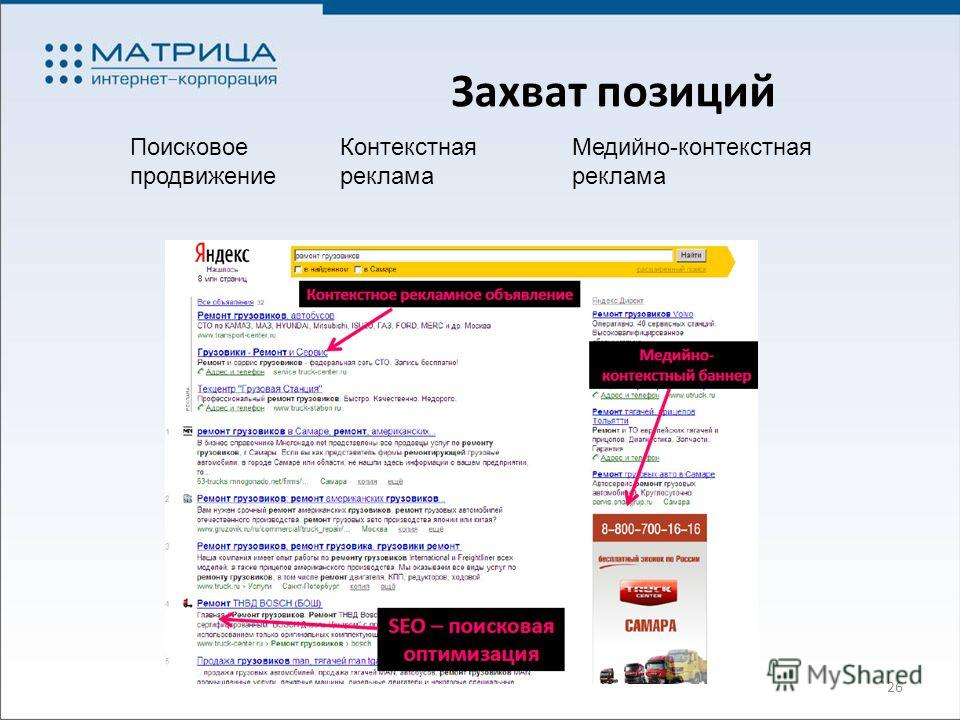 26 Захват позиций Поисковое продвижение Контекстная реклама Медийно-контекстная реклама