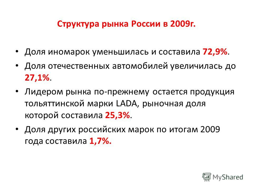 Структура рынка России в 2009г. Доля иномарок уменьшилась и составила 72,9%. Доля отечественных автомобилей увеличилась до 27,1%. Лидером рынка по-прежнему остается продукция тольяттинской марки LADA, рыночная доля которой составила 25,3%. Доля други