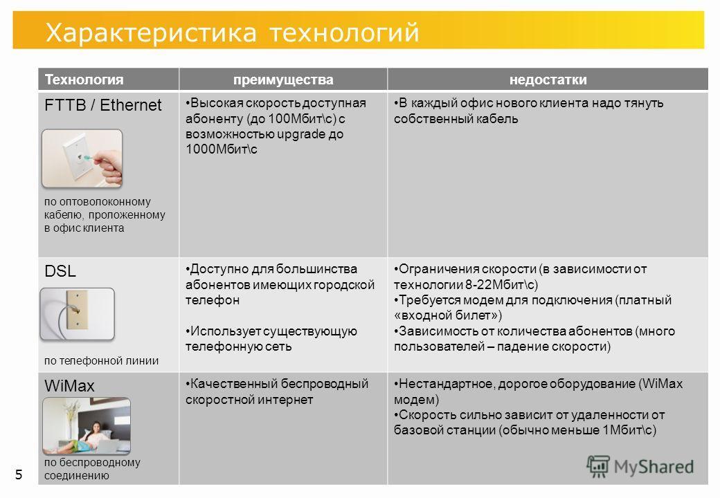 4 Технологии доступа в Интернет Мобильный доступ Технологии: GPRS, EDGE, WiFi, 3G Возможности: интернет серфинг, скачивание easy files, Преимущества: распространенность сети, легкий доступ Фиксированный доступ Технология: ADSL, FTTB, Ethernet, Возмож