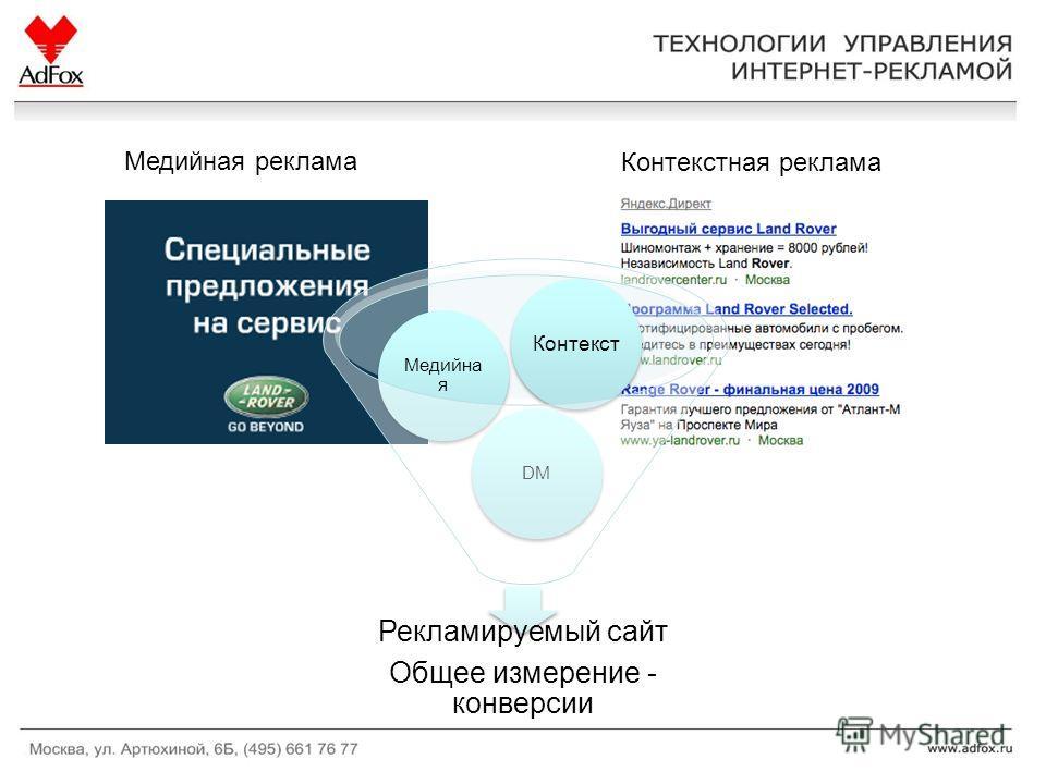 Медийная реклама Контекстная реклама Рекламируемый сайт Общее измерение - конверсии DM Медийна я Контекст