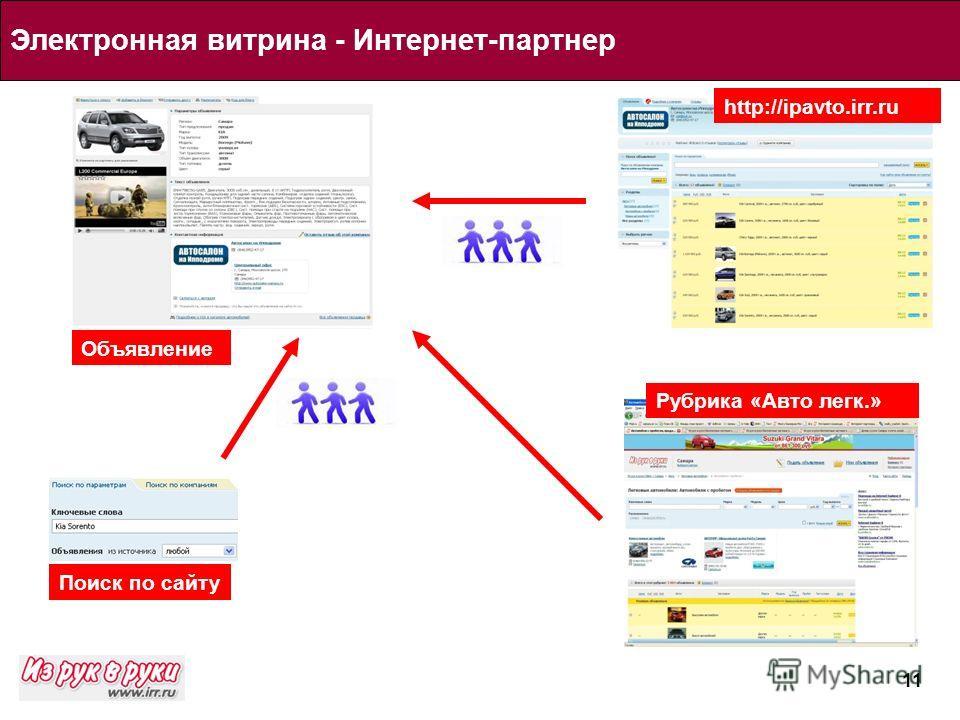 11 Электронная витрина - Интернет-партнер http://ipavto.irr.ru Рубрика «Авто легк.» Объявление Поиск по сайту
