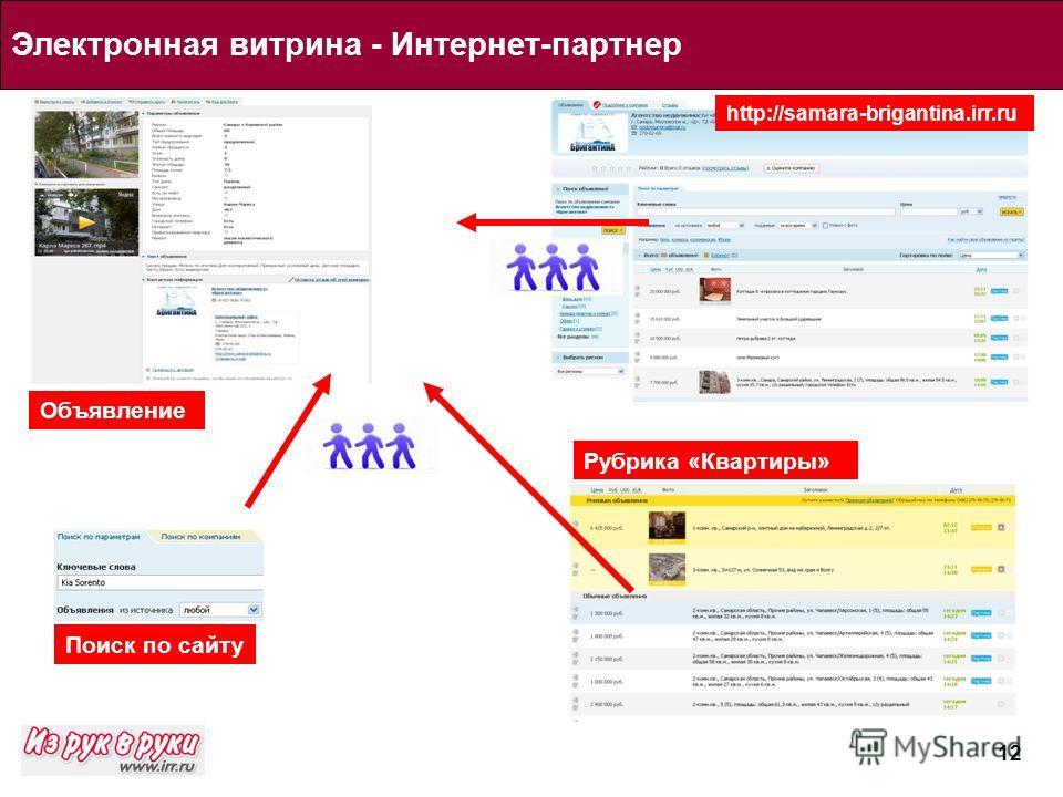 12 Электронная витрина - Интернет-партнер Поиск по сайту Рубрика «Квартиры» http://samara-brigantina.irr.ru Объявление