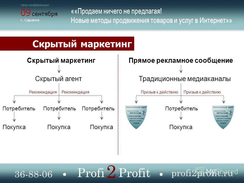 Скрытый агент Потребитель Прямое рекламное сообщение Потребитель Скрытый маркетинг Покупка Скрытый маркетинг Традиционные медиаканалы Потребитель Покупка Рекомендация Призыв к действию 36-88-06 profi2profit.ru Profi Profit 2