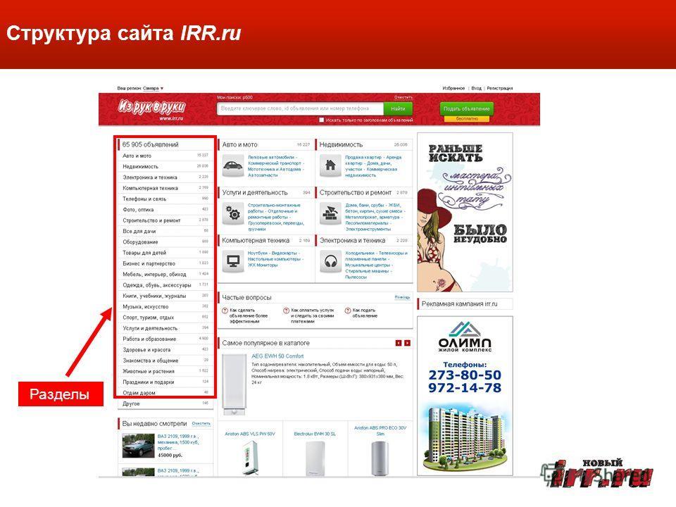 Структура сайта IRR.ru Разделы