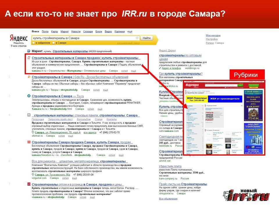 А если кто-то не знает про IRR.ru в городе Самара? Рубрики