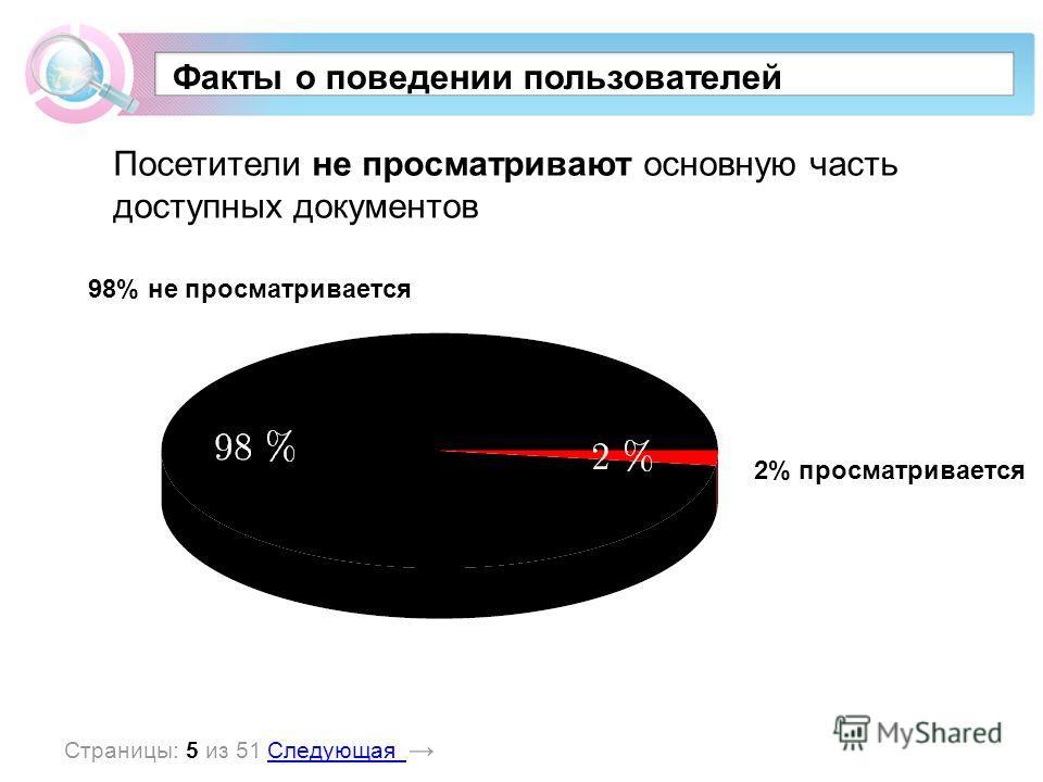 Факты о поведении пользователей 98% не просматривается 2% просматривается Посетители не просматривают основную часть доступных документов Страницы: 5 из 51 Следующая