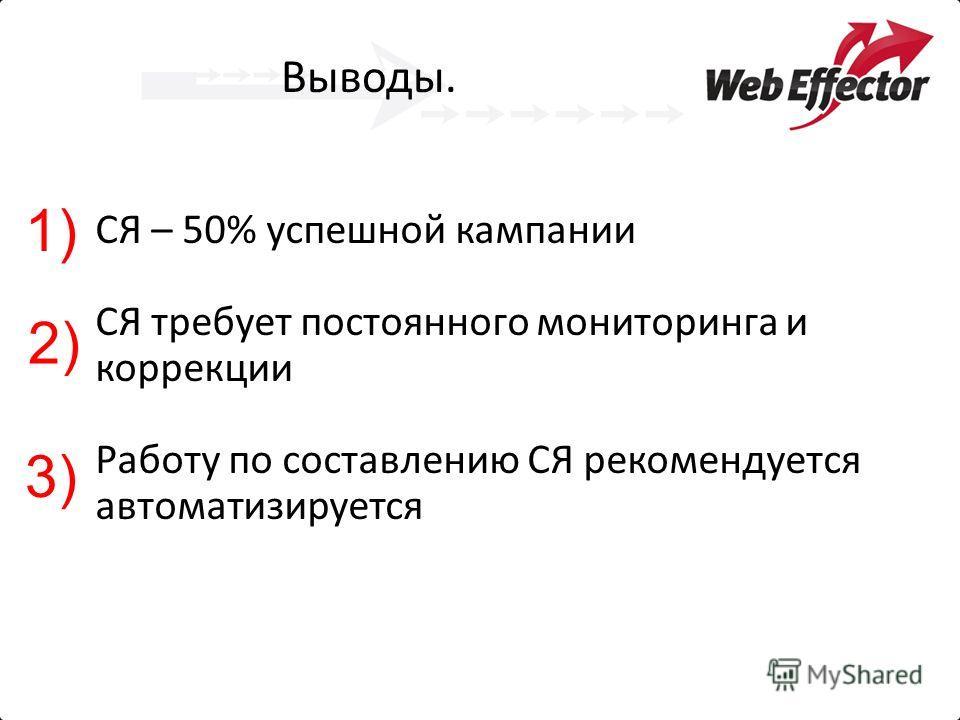 Выводы. СЯ – 50% успешной кампании СЯ требует постоянного мониторинга и коррекции Работу по составлению СЯ рекомендуется автоматизируется 1) 2) 3)
