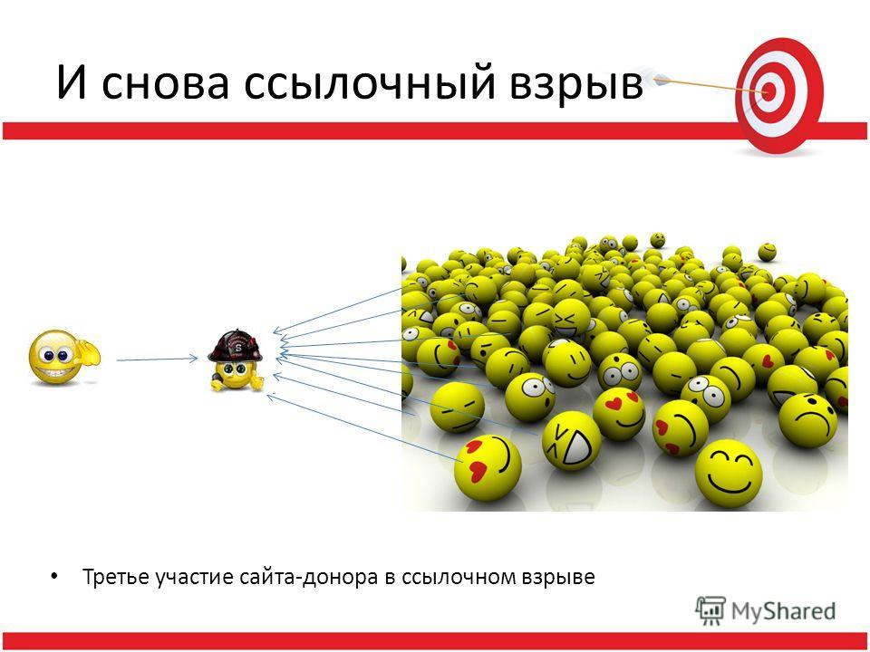 И снова ссылочный взрыв Третье участие сайта-донора в ссылочном взрыве