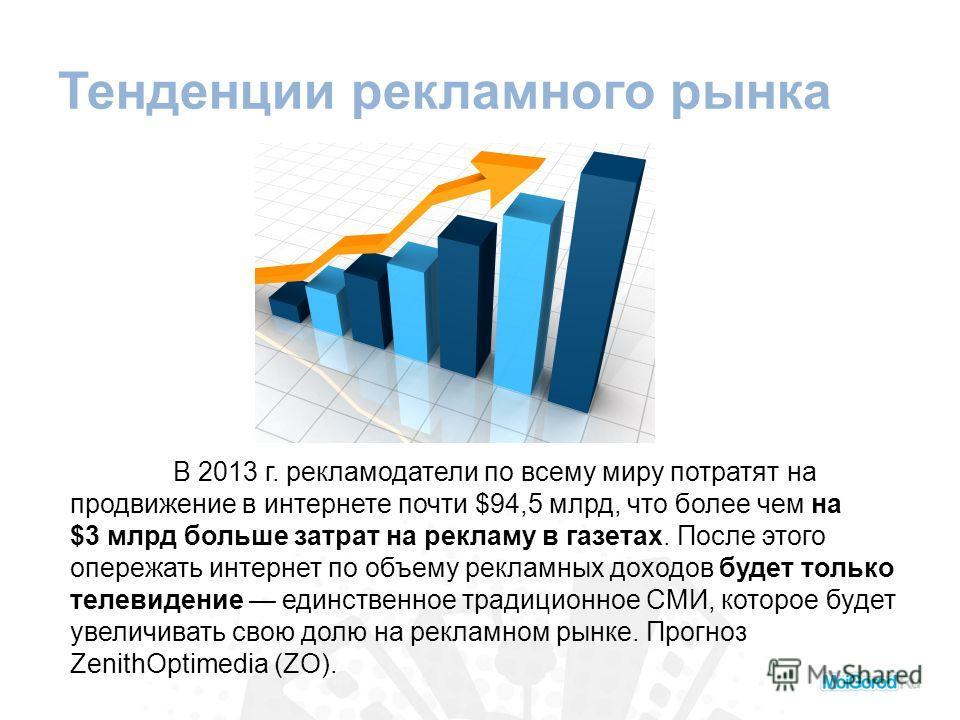 Тенденции рекламного рынка В 2013 г. рекламодатели по всему миру потратят на продвижение в интернете почти $94,5 млрд, что более чем на $3 млрд больше затрат на рекламу в газетах. После этого опережать интернет по объему рекламных доходов будет тольк