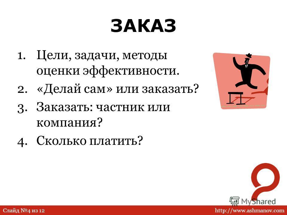 http://www.ashmanov.comСлайд 4 из 12 ЗАКАЗ 1.Цели, задачи, методы оценки эффективности. 2.«Делай сам» или заказать? 3.Заказать: частник или компания? 4.Сколько платить?