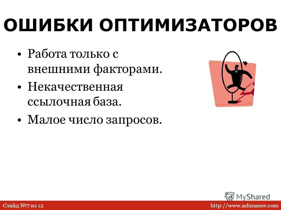 http://www.ashmanov.comСлайд 7 из 12 ОШИБКИ ОПТИМИЗАТОРОВ Работа только с внешними факторами. Некачественная ссылочная база. Малое число запросов.