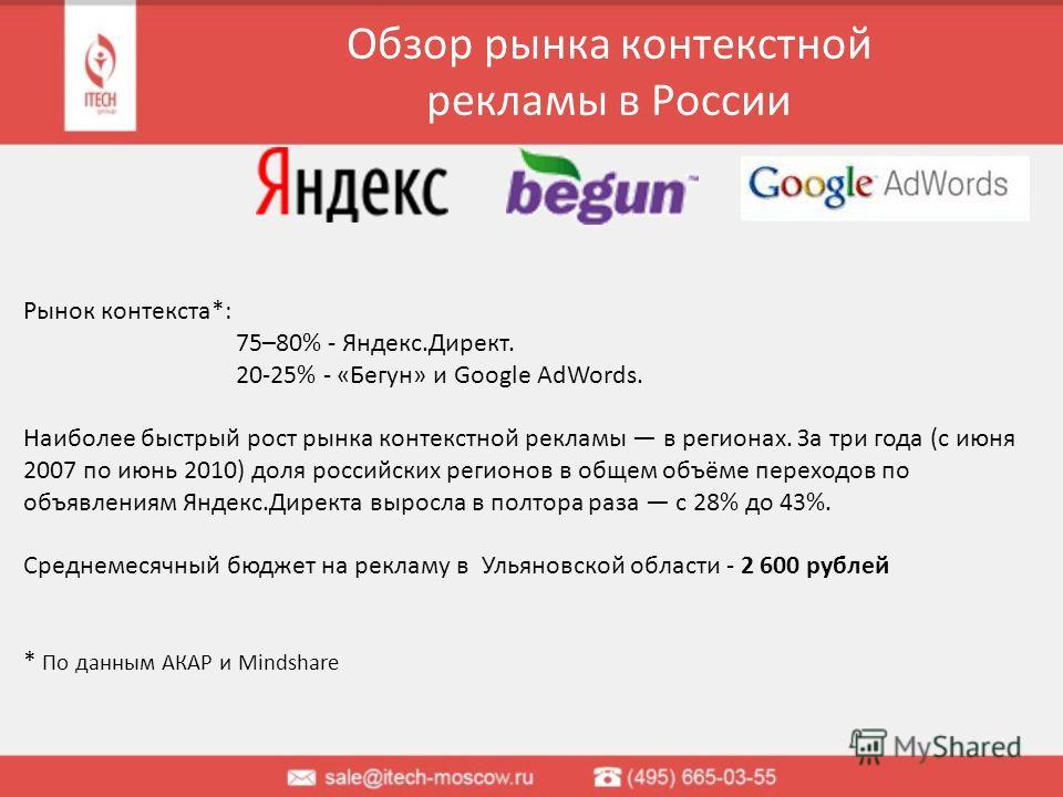 Обзор рынка контекстной рекламы в России Рынок контекста*: 75–80% - Яндекс.Директ. 20-25% - «Бегун» и Google AdWords. Наиболее быстрый рост рынка контекстной рекламы в регионах. За три года (с июня 2007 по июнь 2010) доля российских регионов в общем