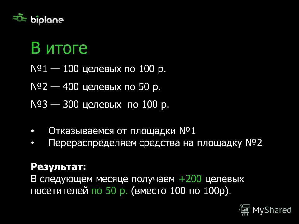 В итоге 1 100 целевых по 100 р. 2 400 целевых по 50 р. 3 300 целевых по 100 р. Отказываемся от площадки 1 Перераспределяем средства на площадку 2 Результат: В следующем месяце получаем +200 целевых посетителей по 50 р. (вместо 100 по 100р).