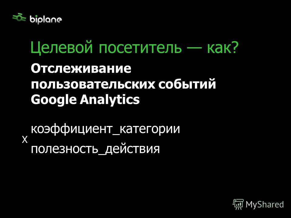 Целевой посетитель как? Отслеживание пользовательских событий Google Analytics коэффициент_категории полезность_действия X
