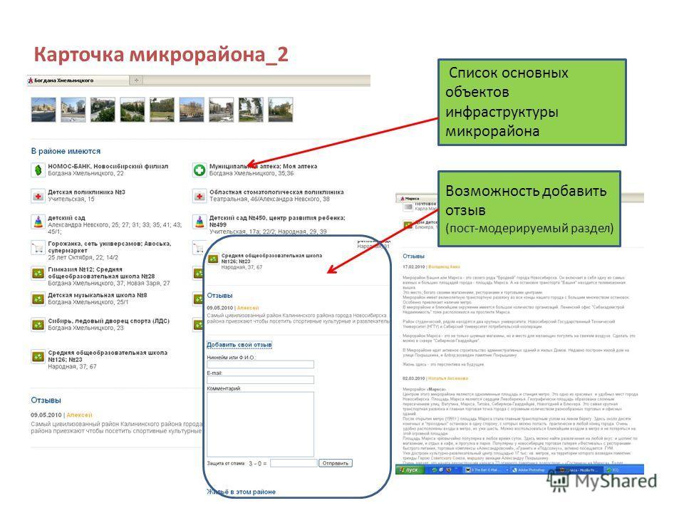 Карточка микрорайона_2 Список основных объектов инфраструктуры микрорайона Возможность добавить отзыв (пост-модерируемый раздел)