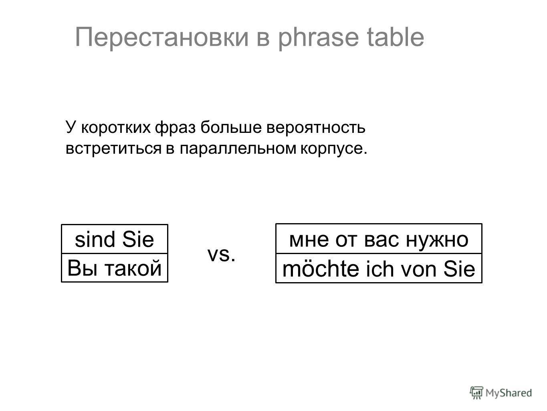 Перестановки в phrase table sind Sie Вы такой мне от вас нужно möchte ich von Sie У коротких фраз больше вероятность встретиться в параллельном корпусе. vs.