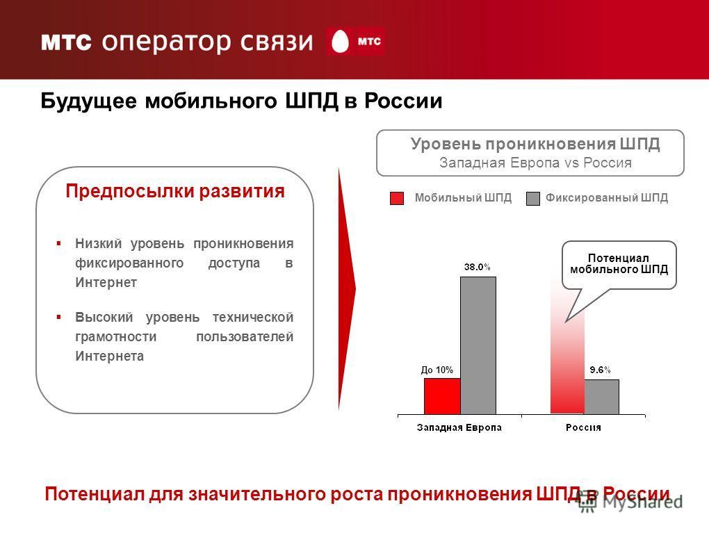2 Мобильный ШПДФиксированный ШПД Потенциал мобильного ШПД До 10% Низкий уровень проникновения фиксированного доступа в Интернет Высокий уровень технической грамотности пользователей Интернета Уровень проникновения ШПД Западная Европа vs Россия Будуще